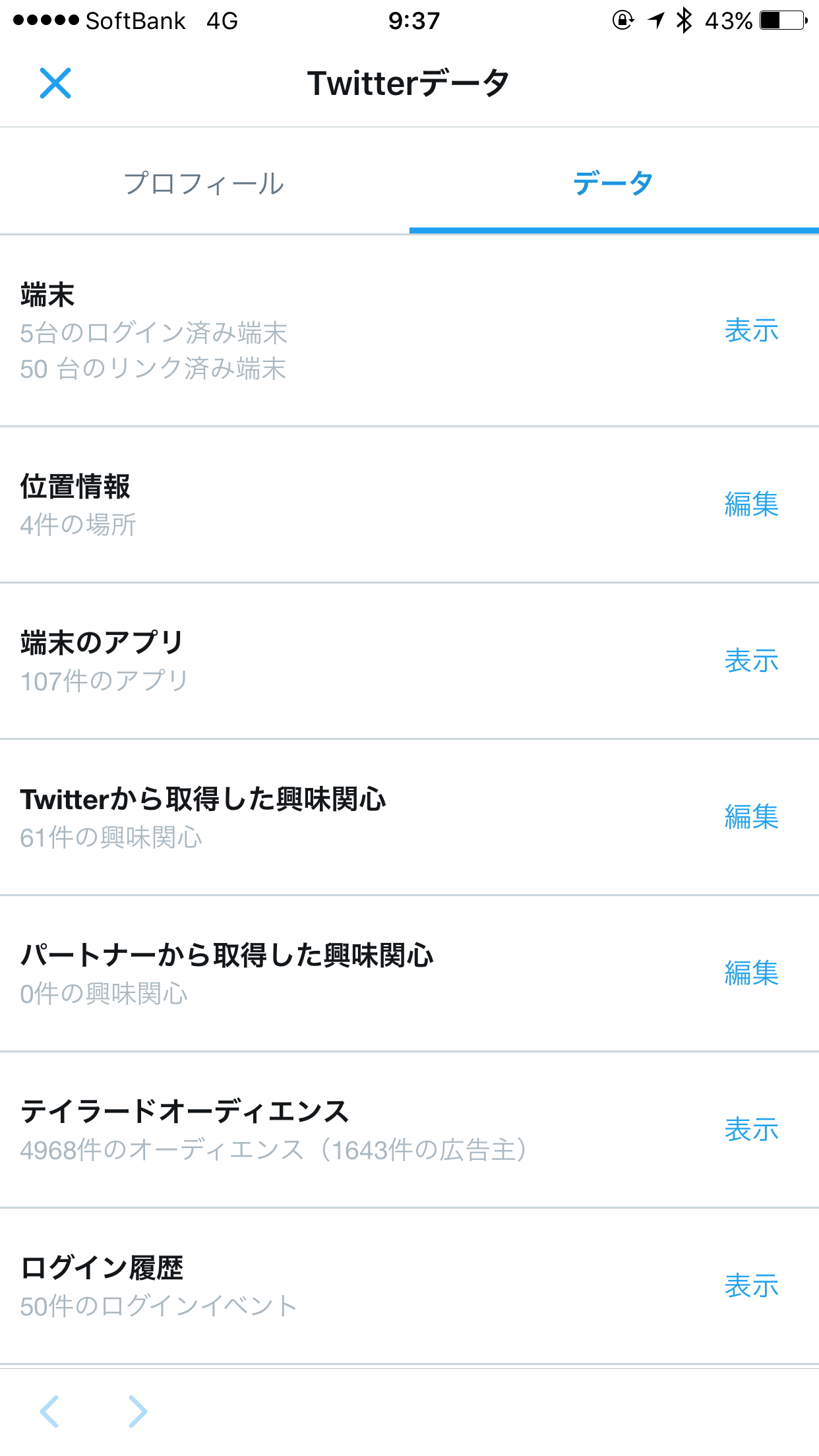 """Twitterデータ""の閲覧・編集画面"