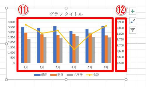 エクセル 複合グラフ