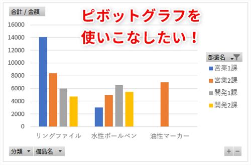 作成 エクセル グラフ