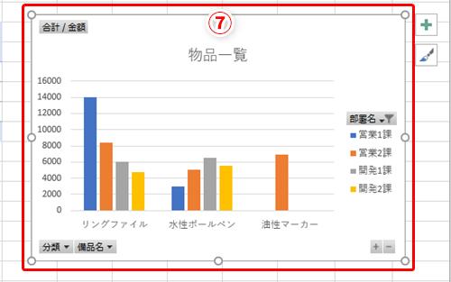 ピボット グラフ 複数 集計表をビジュアル化する「ピボットグラフ」の作り方:新社会人の必...
