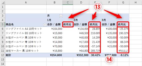 計算 前月 比 増減率をパーセントで求めるには、増減を表す比率から1を引くだけ【Excel割合の問題、就職活動】