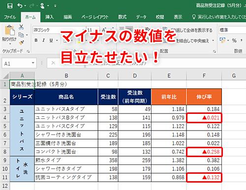 【Excel】受注数が減ったら自動で強調して目立たせたい!エクセルでマイナスの数値に色や記号を付けるテクニック
