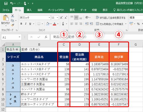 Excel】受注数が減ったら自動で強調して目立たせたい!エクセルで ...