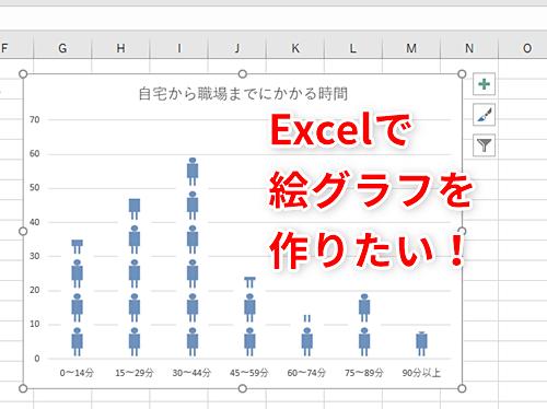 Excelプレゼンにイラストを使ったインパクトのあるグラフを使いたい