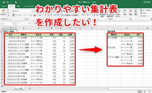 【Excel】顧客別の商品売り上げリストをすばやく作成したい ...