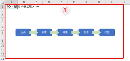 Excel】作業工程フロー図の見栄...