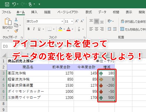 Excel】数値の増減がパッと見でわかりやすくなる!エクセルでセル内に ...
