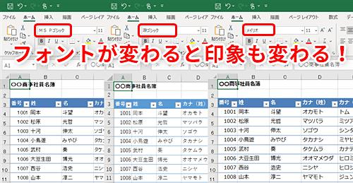 コピペ アルファベット 字体