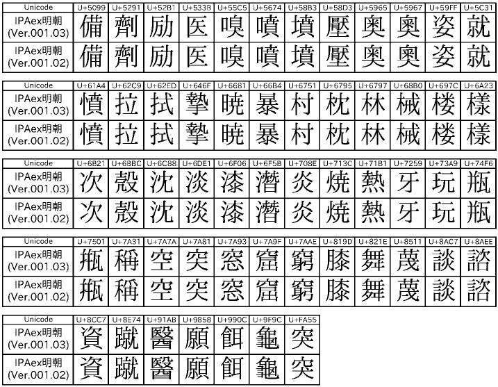 ... フォント」v001.03を公開(1/1) - 窓