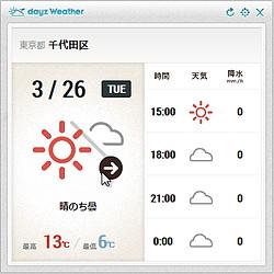時間 ごと の 天気