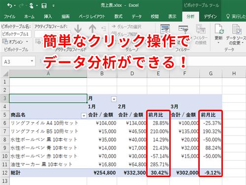 【Excel】ピボットテーブルで効率よく売上の前月比を計算!簡単 ...