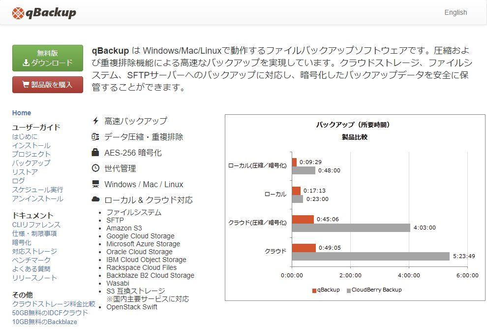 クラウド対応のバックアップソフト「qBackup」v1.9.3.3公開 ほか