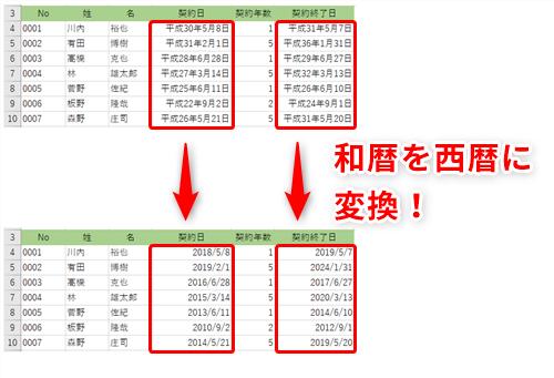 pdf ファイル を エクセル 変換