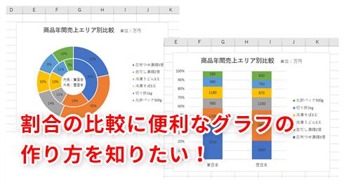 Excel】比率の違いをわかりやすく伝えるには?割合の比較に最適な ...