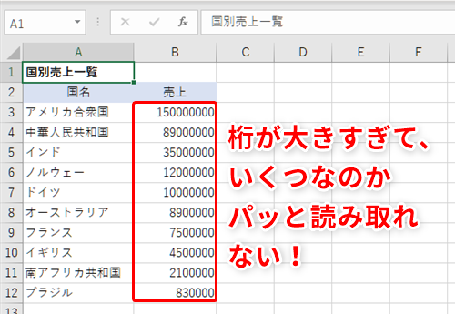 Excel】桁が多すぎて数値が読み取れない!エクセルで簡単に大きな数字 ...