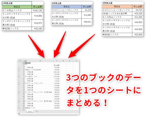 Excel】月ごとのブックに分かれた売上表を1つに統合したい!エクセルで ...